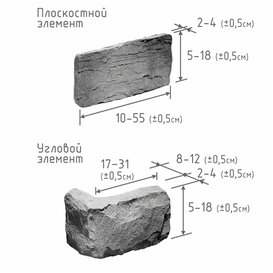 грубый_скол_элемент
