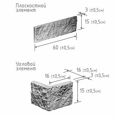 карельское_плато_элемент