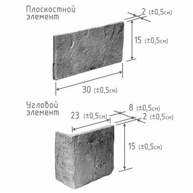 старая_крепость_элемент